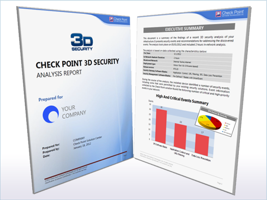 Check Point 3D Security Analysis Report