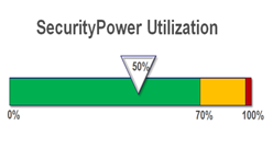 Security Power image