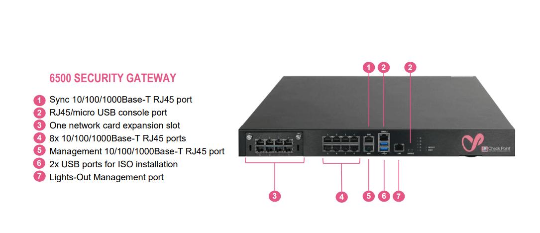 Midsize Enterprise Security Gateways | Check Point Software