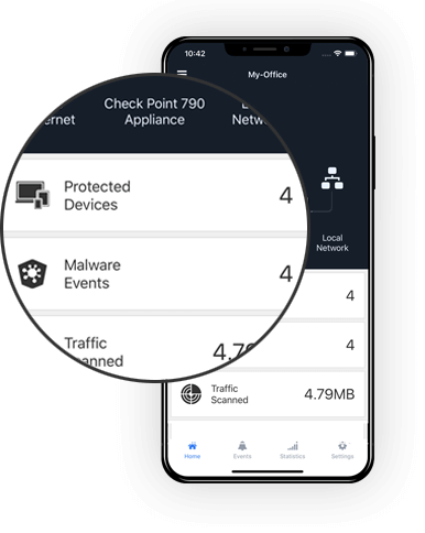 WatchTower Mobile Security Management App