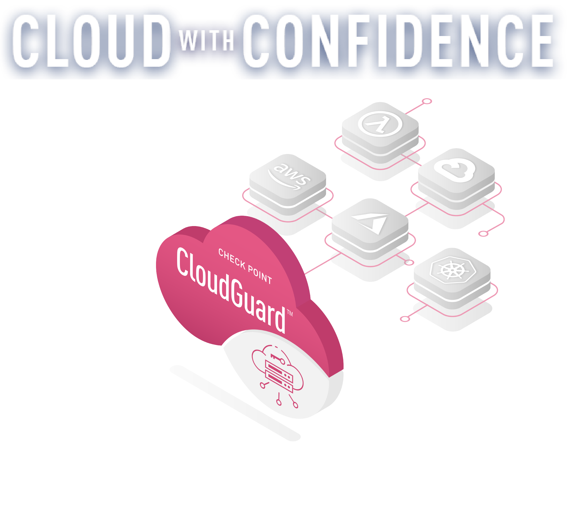 Cloud With Confidence