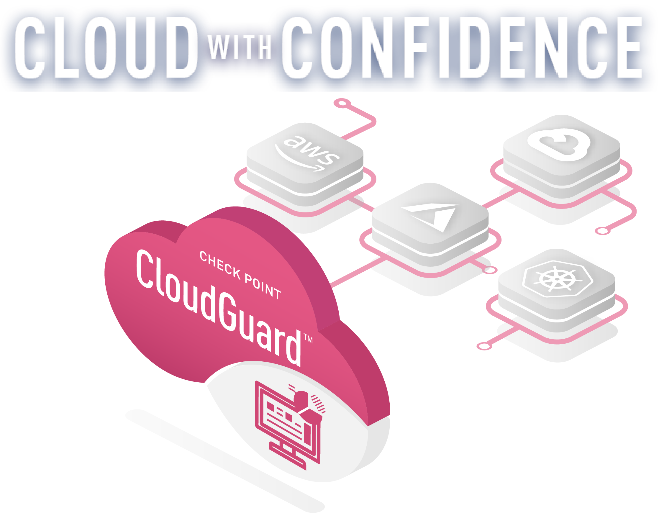 CloudGuard Posture Management logo - Cloud with confidence