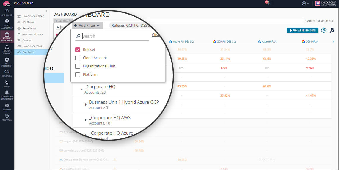CloudGuard Compliance Dashboard screenshot