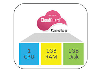 CloudGuard ConnectEdge Lightweight VM diagram