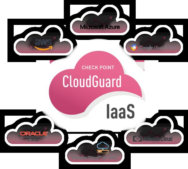 CloudGuard IaaS provides public cloud network security to customers of all main public cloud vendors
