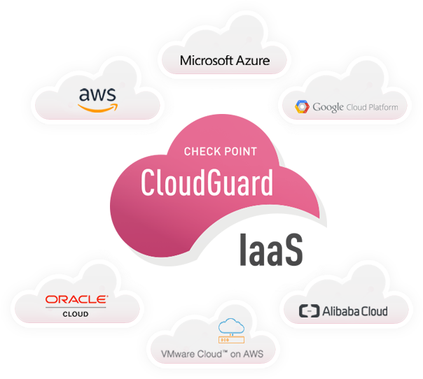 CloudGuard IaaS provides public cloud network security to customers of all main public cloud vendors