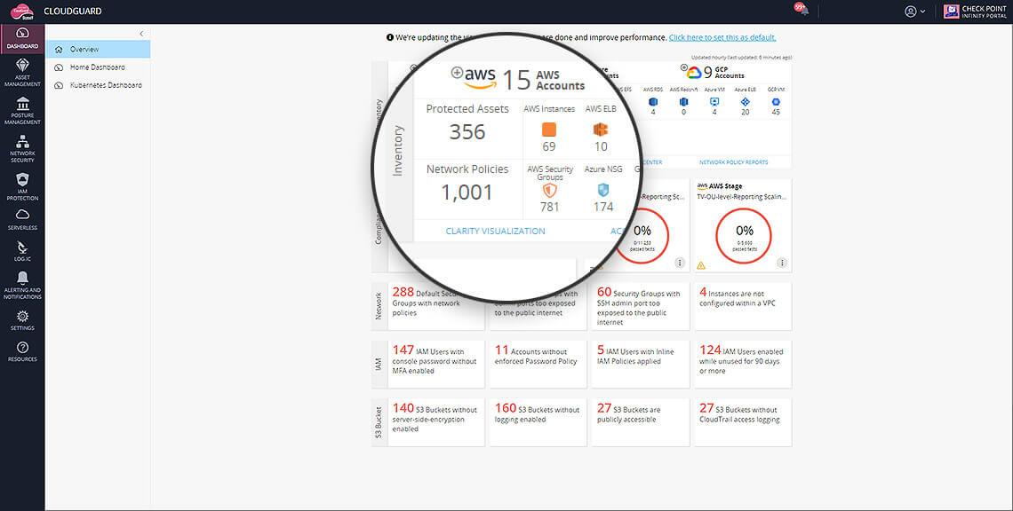 CloudGuard Operations Dashboard screenshot