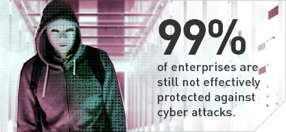 99% of enterprises are still not effectively protected against cyber attacks.