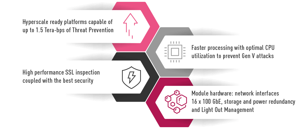 Data Center Security Feature Benefits List