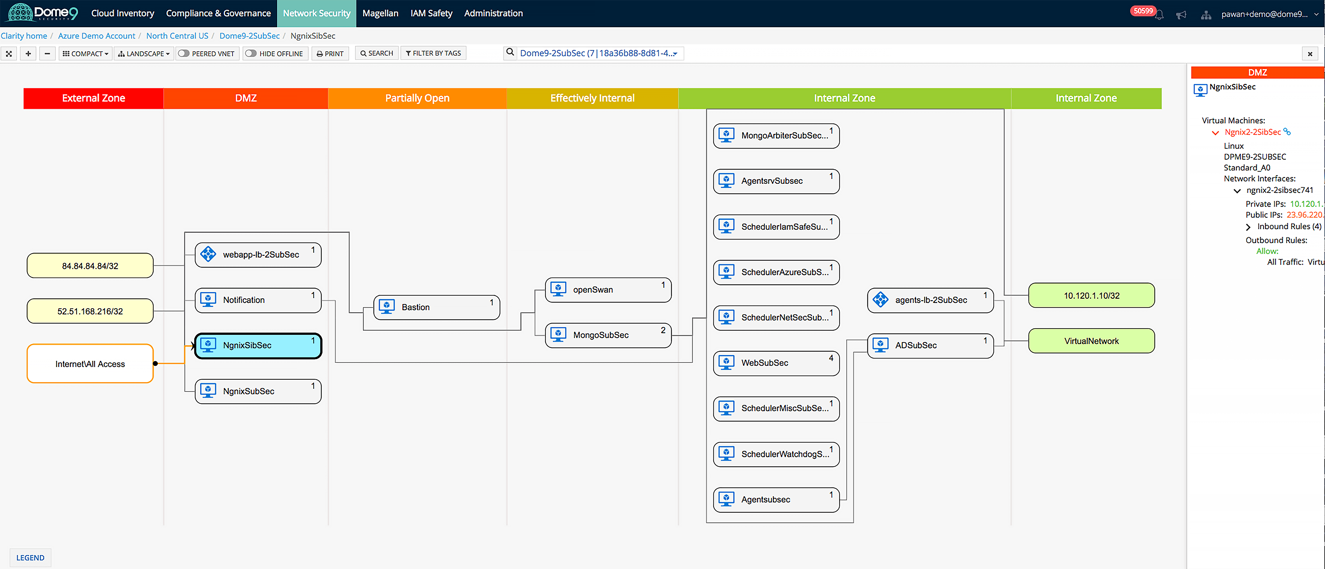 CloudGuard Dome9 Clarity for Azure
