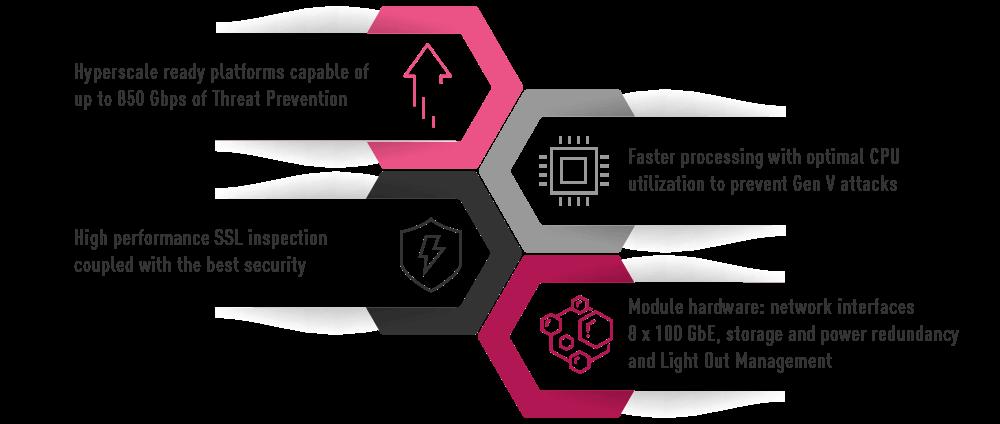 Large Enterprise Feature Benefits List