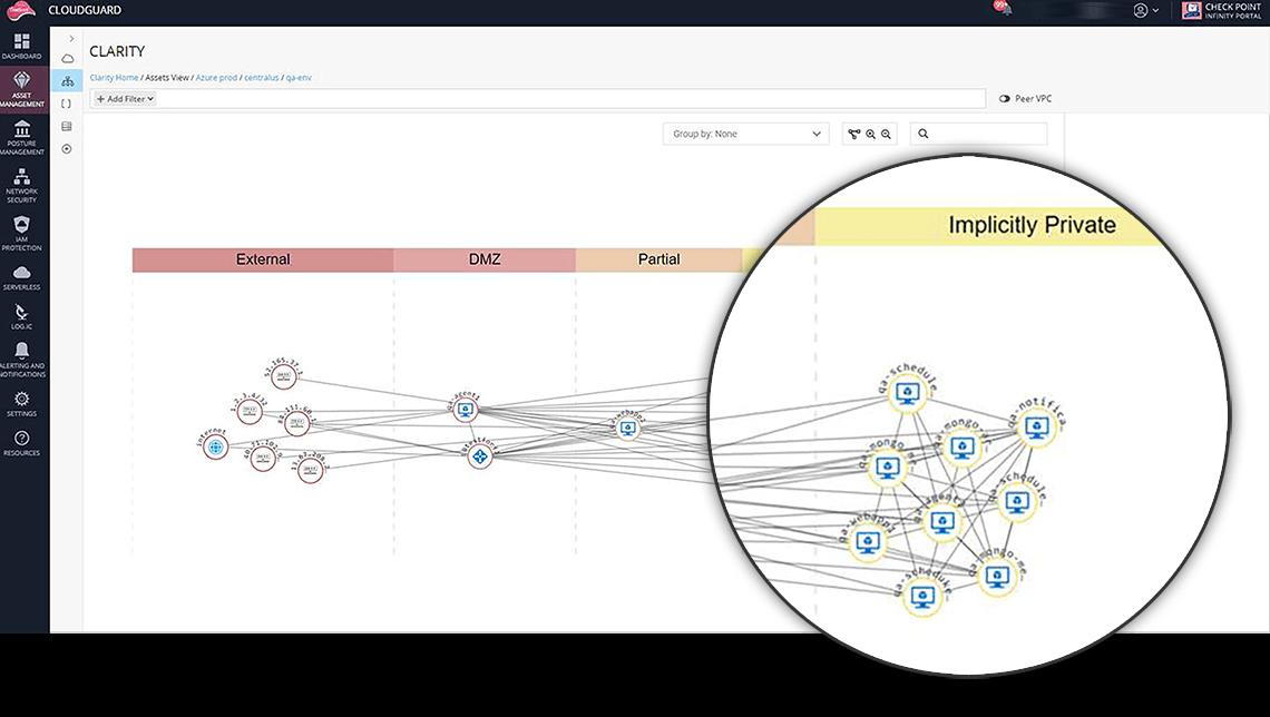 Microsoft Azure power security visualization screen capture