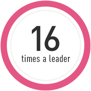 NGFW 16 Times a Leader