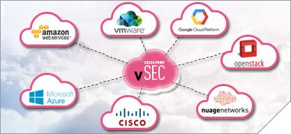 vSec Cloud Security