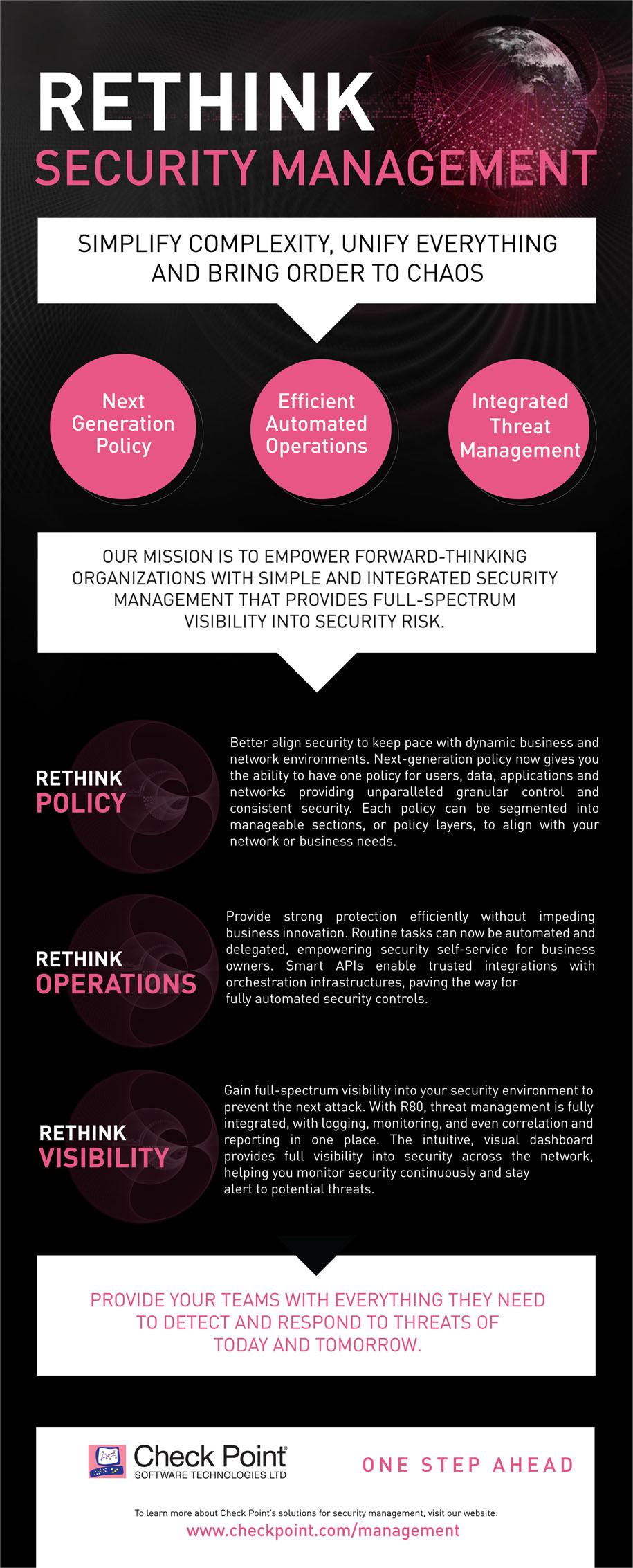 ReThink Infographic