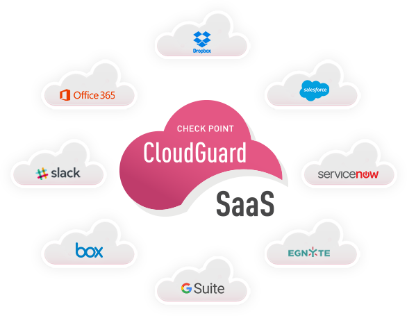 CloudGuard SaaS and SaaS applications
