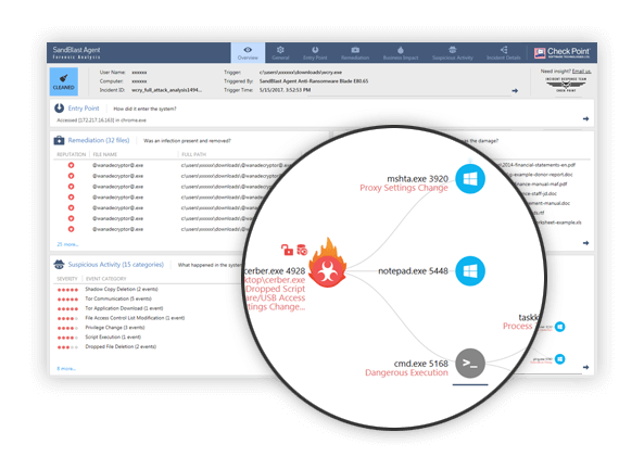 Solutions for Small and Medium Business (SMB) | Check Point Software