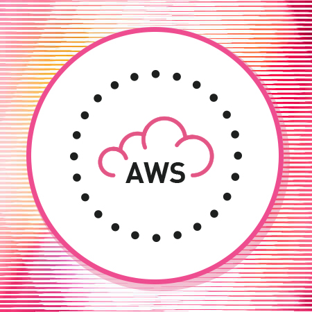 13 AWS Security Best Practices